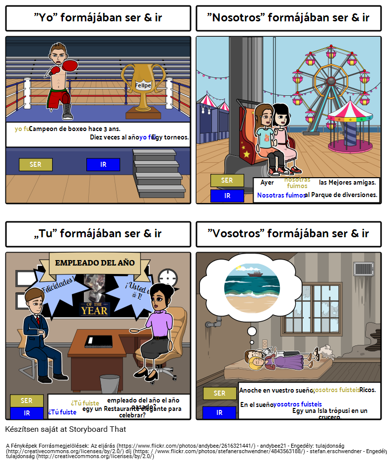 Spanyol Praeteritum: Ser & Ir