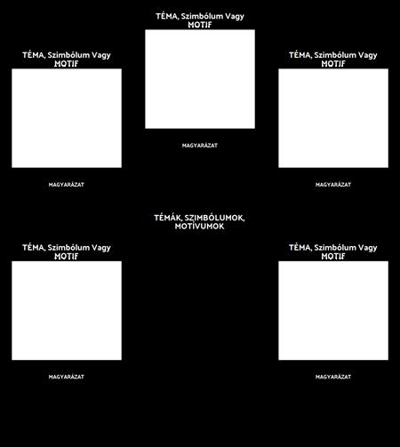 Spider Térkép TSM