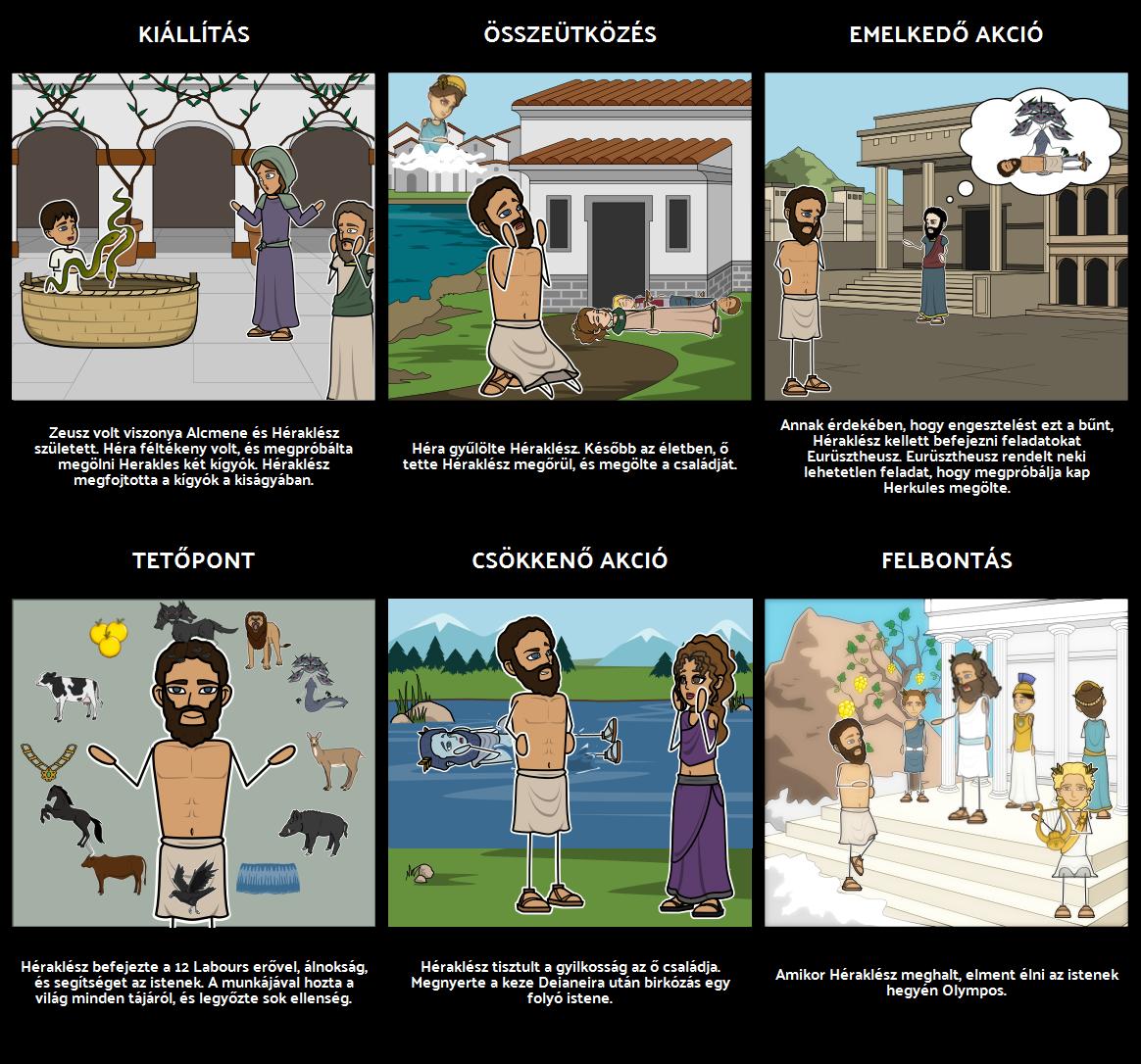 Story of Héraklész