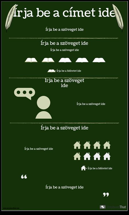Szerző / Regényes Tanulmány Infographic