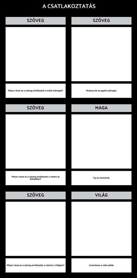 Szöveg Connections T-Chart Template