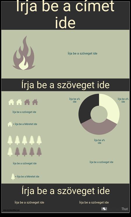 Természetes Infographic
