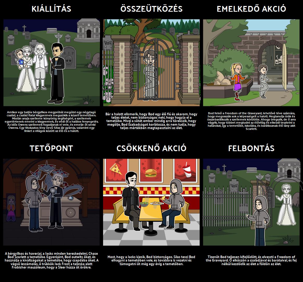 The Graveyard Book Plot Diagram