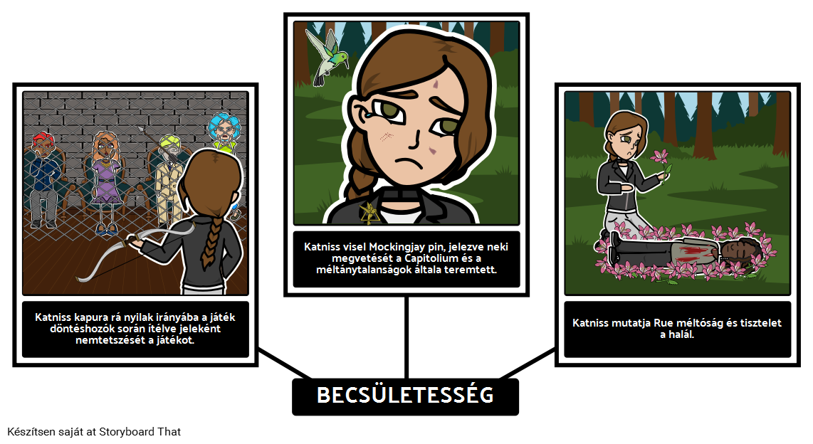 The Hunger Games Téma