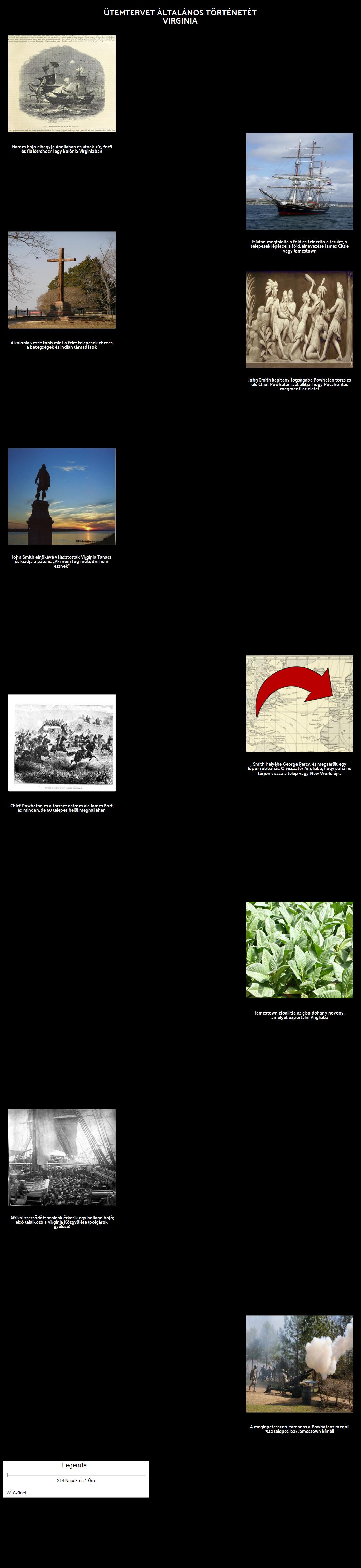 Timeline az Általános History of Virginia