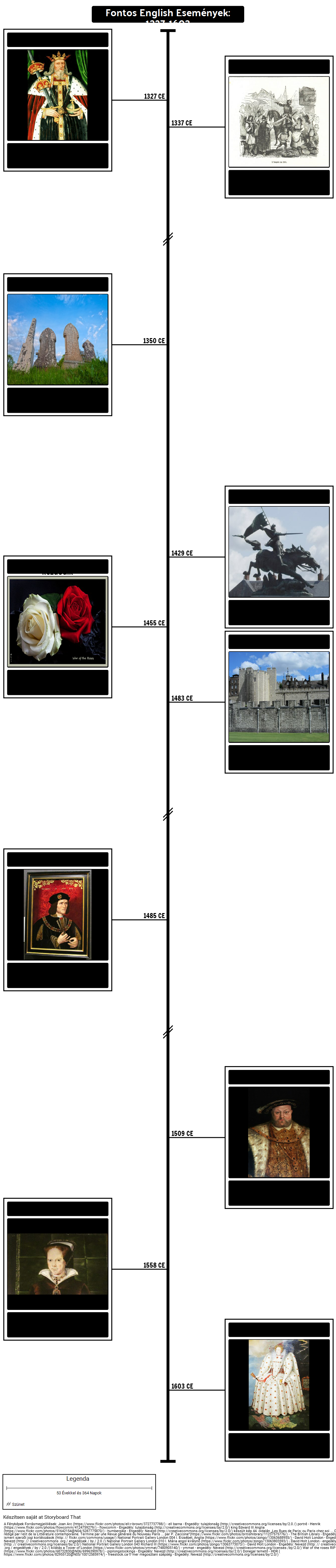 Timeline Fontos angol Események: 1327-1603