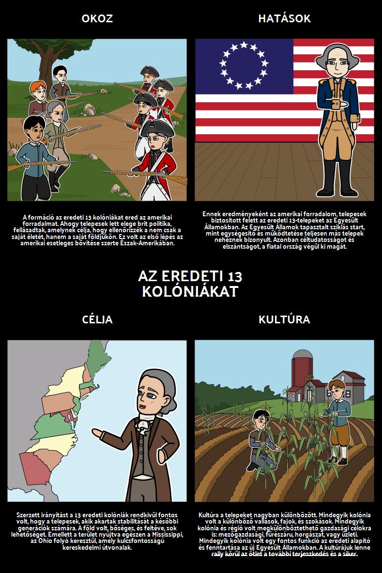 US Területi Terjeszkedés - az Eredeti 13 Telepeket