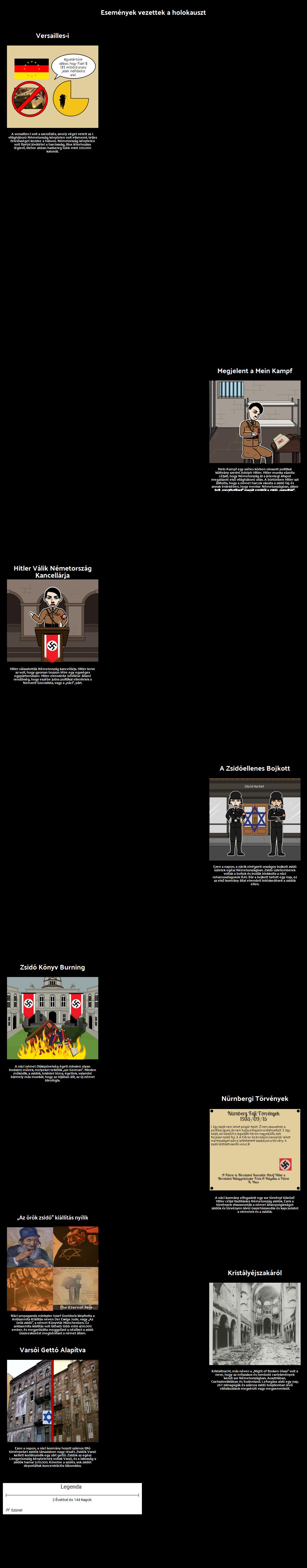 Vezető Események Holokauszt Timeline