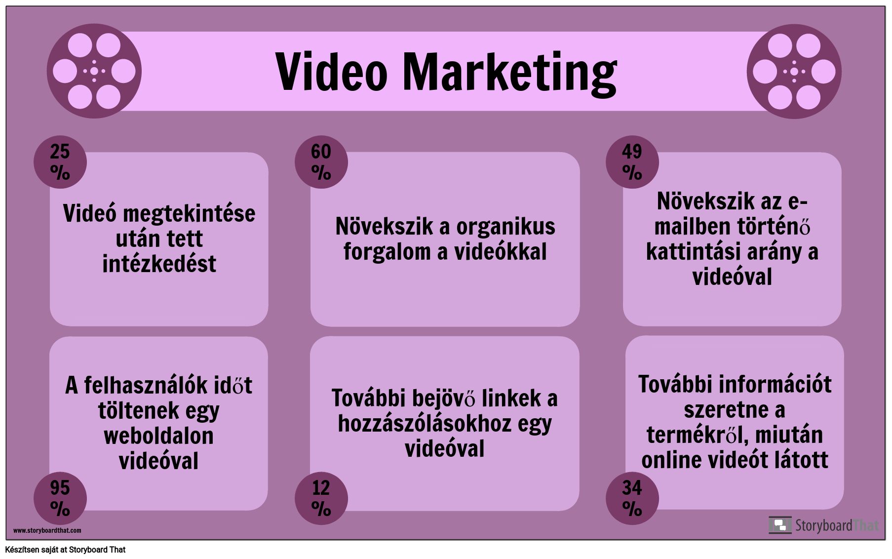 Videó-marketing Példa