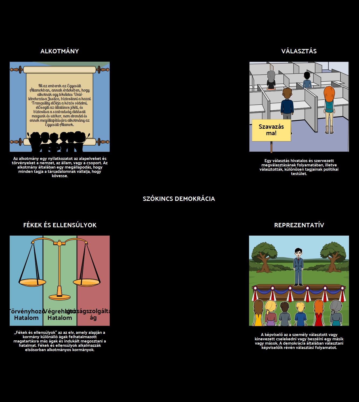 Vocabulary of Democracy