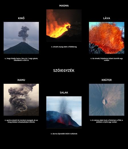 Vulkánok Vocabulary
