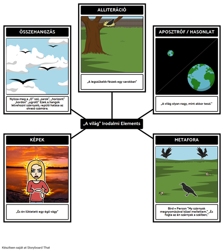 Your World - Irodalmi Elements