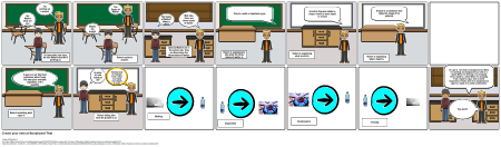 Comic Life Chemistry Project