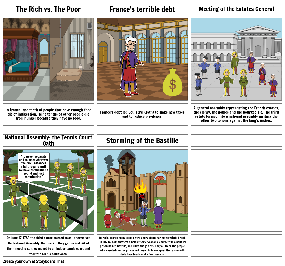 The French Revolution Storyboard By Icabrera2506