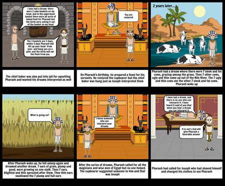 Joseph's story part 2