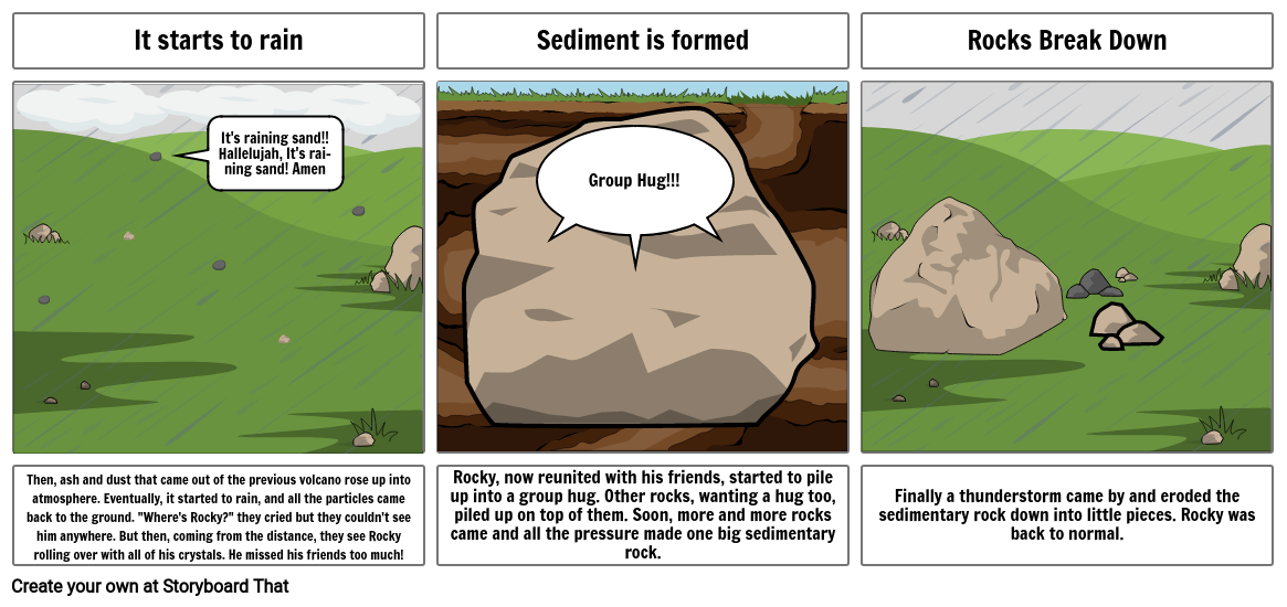 Rock Cycle Science Project part 2