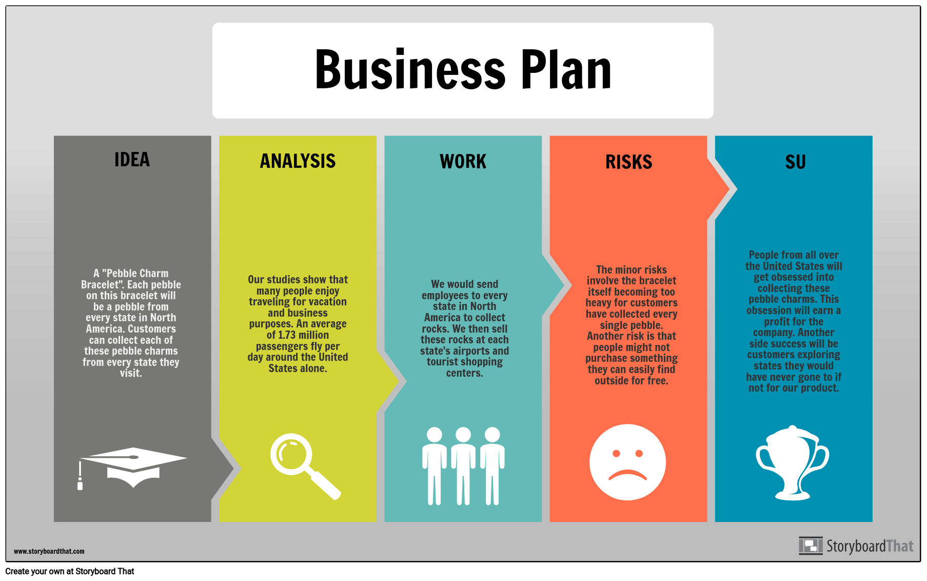 Business Plan Info-Example