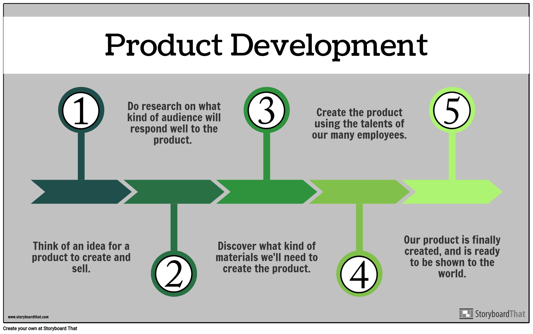 Product Dev Info-Example