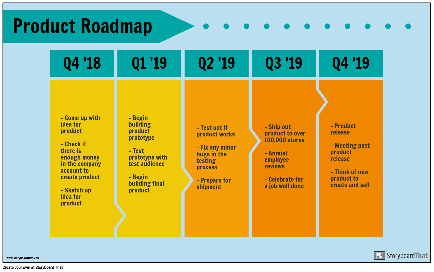 Product Roadmap-example