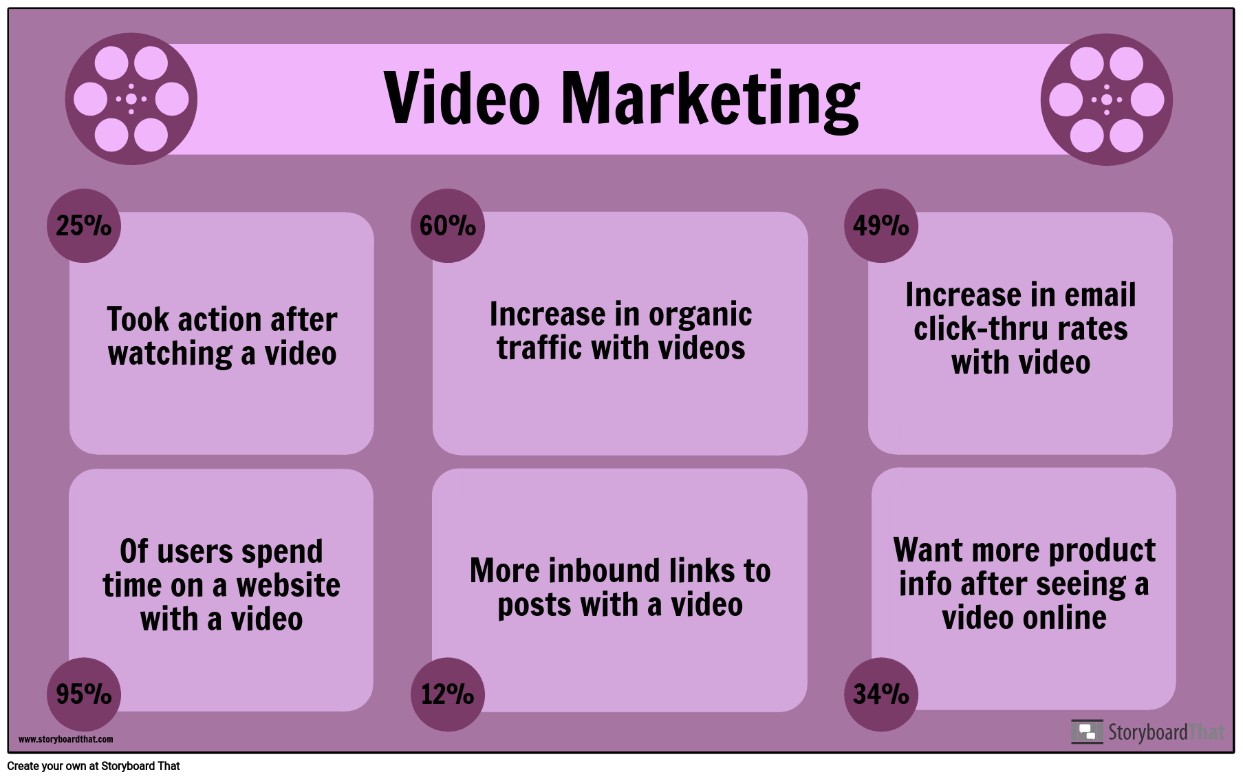 Video Marketing-Example