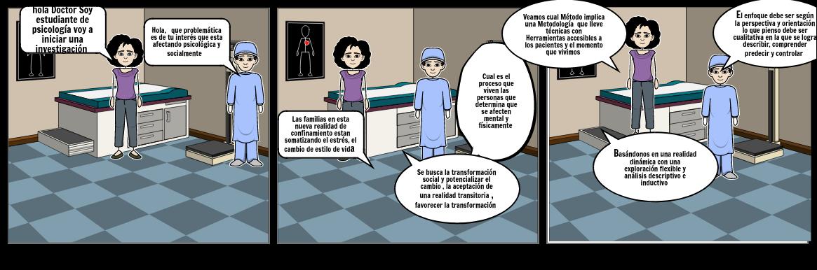Investiguemos las familias en Pandemia