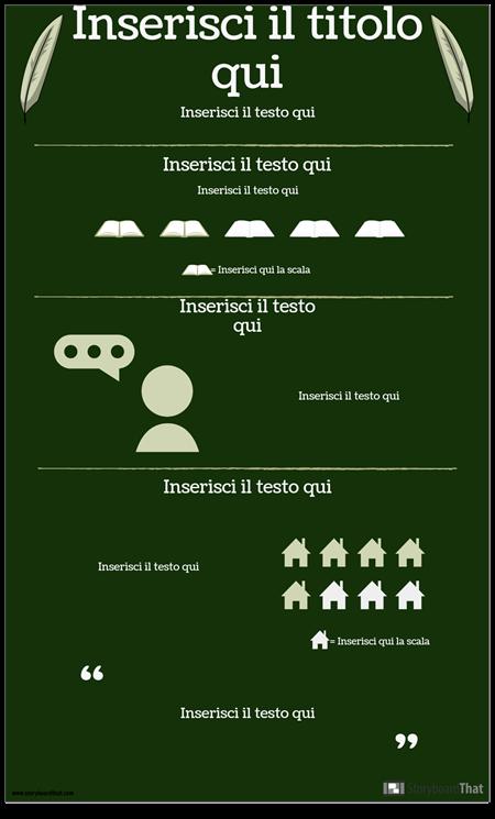 Autore / Romanzo Study Infographic