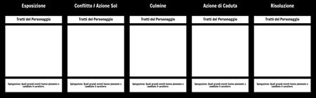 Carattere Evolution Template - Novel / Storia