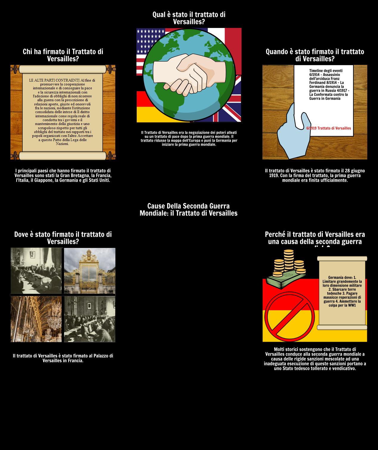 Cartina Storica Prima Guerra Mondiale.Cause Della Seconda Guerra Mondiale Storyboard