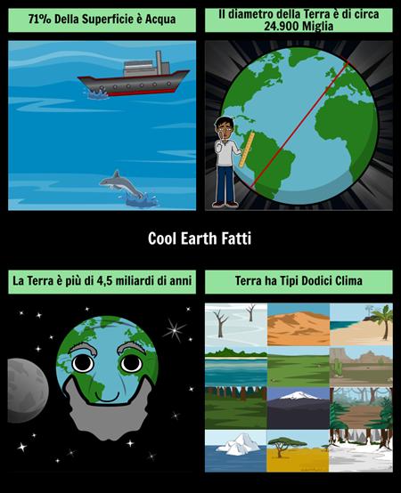 Cool Earth Fatti