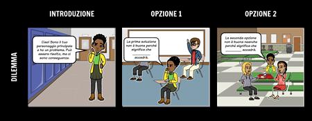 Esempi di Dilemma - Modello di Definizione