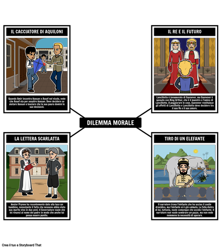 Esempi di Dilemmi Morali in Letteratura