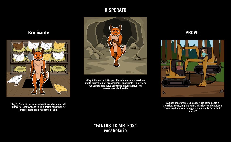 Fantastic Mr. Fox Vocabolario