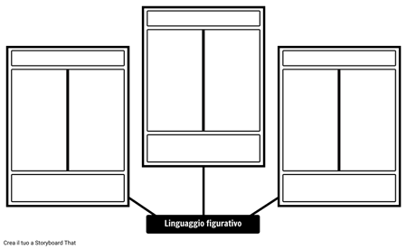 Figurative Modelli Specifici per Lingua
