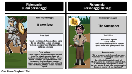 Fisionomia in The Canterbury Tales: The Knight vs. The Summoner
