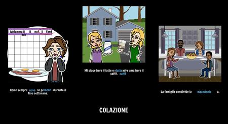 Food and Restaurant Vocab - Cibo Vocabulary in Context