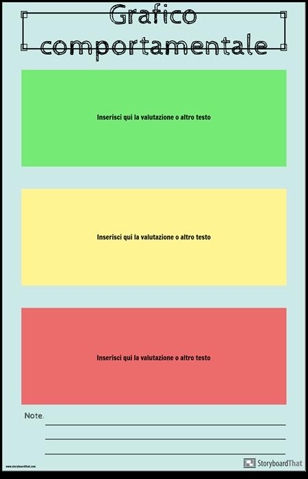Grafico Comportamentale