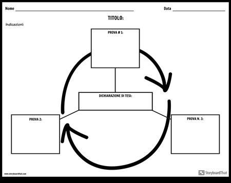 Grafico del Cerchio Mappa Ragno