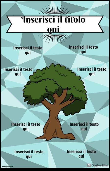 Grafico di Ancoraggio Dell'albero