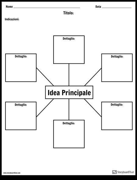 Idea Principale - Ragno