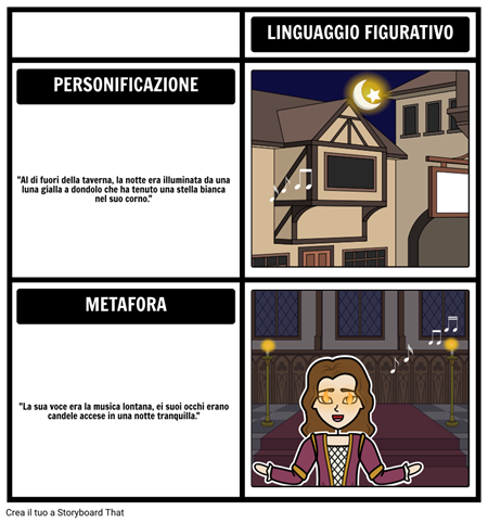 Il 13 Orologi Figurative Lingua