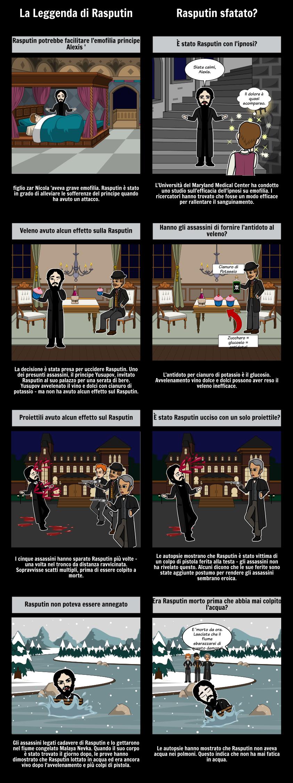 Il Comunismo e la Rivoluzione Russa - Sfatare Rasputin b23d84b923b