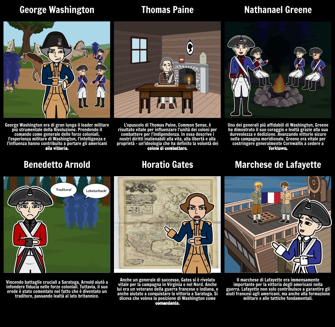 Alla Francese Posizione importanti le persone della rivoluzione americana