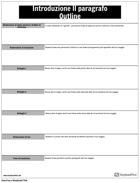 Introduzione Schema del Paragrafo