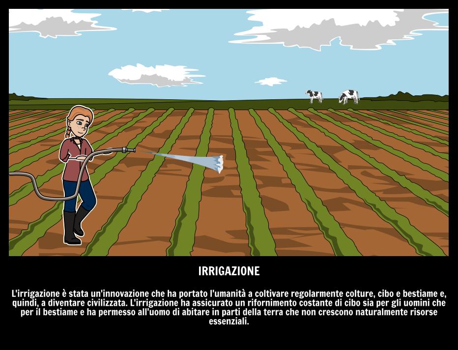 Nuove Innovazioni Nella Storia Sistema Di Irrigazione Antico