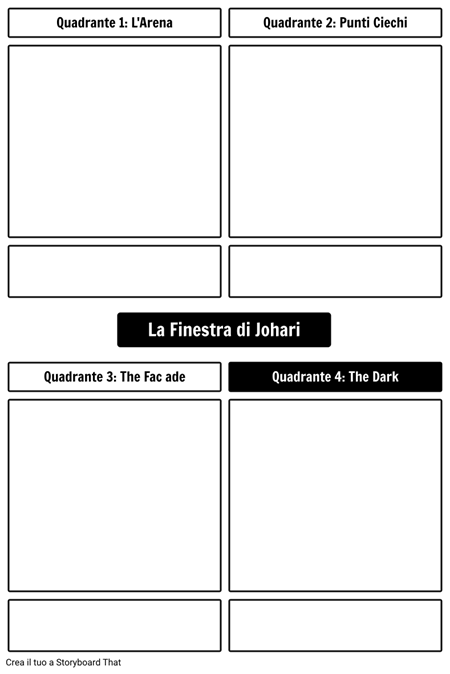 Johari Window Template