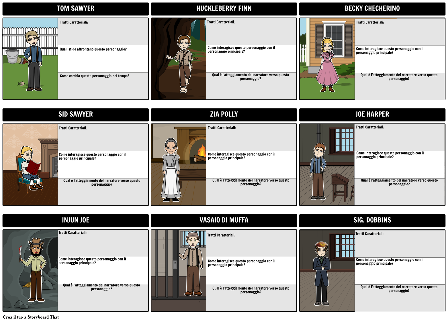 Le Avventure di Tom Sawyer Character Map