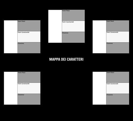 Mappa dei Personaggi 3 Ragni di Campi