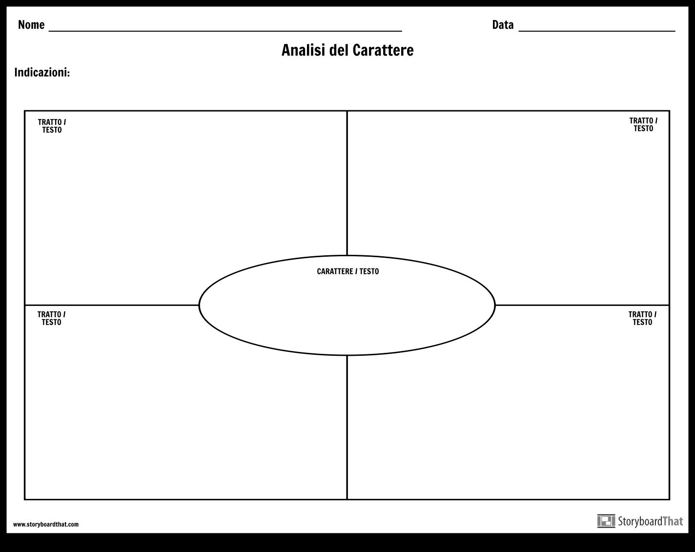 Modello di Analisi del Carattere - Paesaggio