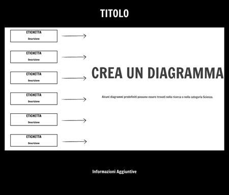 Modello di Diagramma Grande - Descrizione del Titolo
