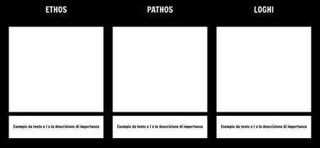 Modello Ethos Pathos Logos